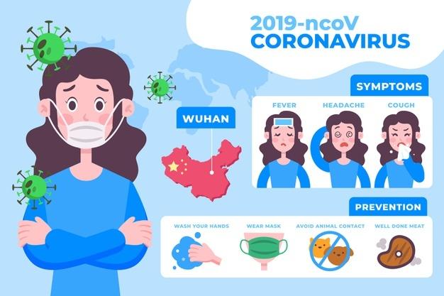 Дизайн коронавирус - Davinci Plus